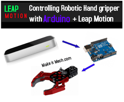 leapmotion gripper